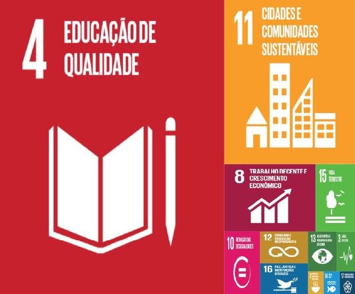 POLObs: Projetos culturais e a Agenda 2030